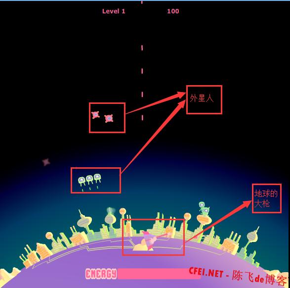 [外星人入侵游戏][外星人入侵游戏下载][flash游戏下载]-飞网